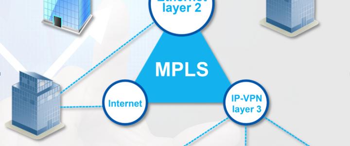 Enterprise Level VPN
